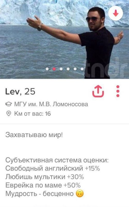 рейтинг сайтов знакомств на украине