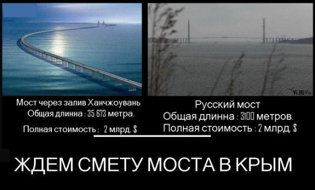 Альбом-раскраску для детей с изображениями стройки Керченского моста издали в оккупированном Крыму - Цензор.НЕТ 7087
