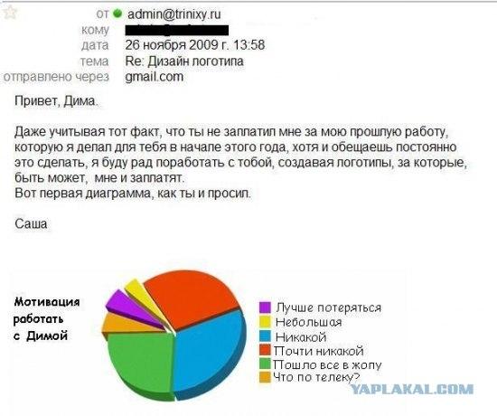 знакомства и переписка в украине