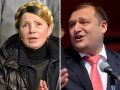 Добкин и Тимошенко лидируют в антирейтинге кандидатов в президенты - опрос