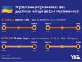УЗ назначила дополнительные поезда ко Дню Независимости
