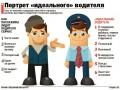 Для водителей киевских маршруток введут спецформу