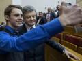 Минобразования выделит 18 миллионов гривен на президентские стипендии