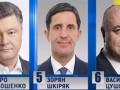 Дебаты-2014: Порошенко, Шкиряк, Цушко