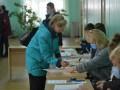 Стали известны партии-лидеры в Киевсовет