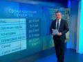 Продуктовый набор судного дня: ТВ готовит россиян к войне