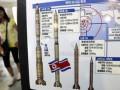 КНДР запустит баллистическую ракету в сторону Японии 15 апреля - эксперты