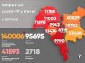 В Киеве продолжается рост новых случаев COVID
