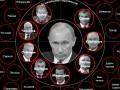 Окружение Путина: кто отвечает за войну с Украиной