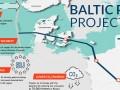Польша получила все разрешения на строительство газопровода в обход РФ