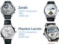Названы самые популярные часы-подделки Рунета