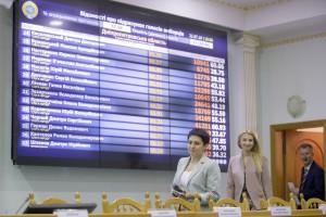 ЦИК зарегистрировала всех избранных депутатов