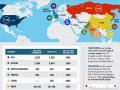 Россия и США владеют 90% всего ядерного оружия в мире (инфографика)
