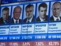 Австрийские ученые выявили, что президентские выборы в России были фальсифицированы