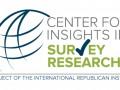 Опрос Республиканского института США: мифы украинских социологов опровергнуты