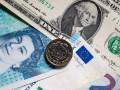 Курсы валют НБУ на 27 апреля