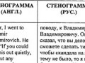 Тайная запись: Абрамович и Березовский о Путине