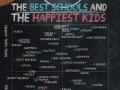 Самые лучшие школы в мире с самыми счастливыми детьми