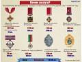 Сколько стоят ордена, которые вручает Янукович (ИНФОГРАФИКА)