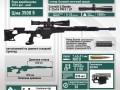 Чья точнее: эксперты сравнили СВД и первую украинскую винтовку
