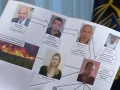 Мангер планировал убийство Гандзюк особо жестоким - Луценко