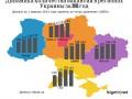 ТОП-10 региональных вакансий в Украине