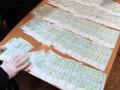 В СБУ рассказали, как их сотрудник отказался от взятки в 26 тысяч евро