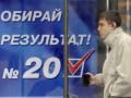В заграничных округах после подсчета 91,37% протоколов лидирует Партия регионов