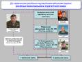 СБУ показала генералов армии РФ, командующих боевиками на Донбассе