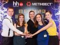 Названы лучшие работодатели Украины
