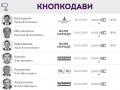 Создан список депутатов Рады, уличенных в кнопкодавстве