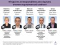 Пять комитетов ВР возглавили фигуранты коррупционных скандалов - СМИ