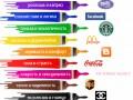Как бренды манипулируют нами с помощью цвета (ИНФОГРАФИКА)