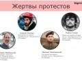 Кровавый День соборности: что известно о первых погибших на Майдане