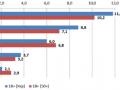 Интер: Диалог со страной собрал наибольшую аудиторию на телеканале