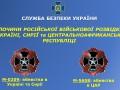 СБУ назвала имена убийц российских журналистов из ЧПК