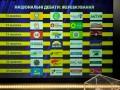 Выборы 2014: определен график теледебатов