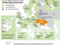 Как мир помогает Украине в борьбе с агрессией России