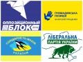 Теледебаты: Солідарність жінок України, Громадянська позиція, Оппозиционный блок и Либеральная партия Украины