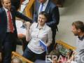 Будущее Савченко: 40% читателей bigmir)net выступили за ее политическую деятельность