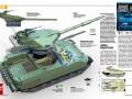 Азов разработал новый танк Тирекс