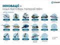 Ответ на гибридную войну: Укроборонпром показал последние разработки