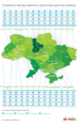 Гаражные ворота купить недорого в Москве, цена