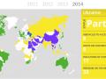Украина опустилась в рейтинге свободы в интернете