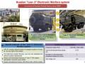 У боевиков на Донбассе зафиксировали новейшие системы российского вооружения