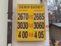 НБУ продолжает укреплять гривну: Курс валют на 5 марта