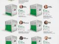 Названы топ-10 украинских миллионеров-неудачников