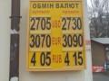 Гривна продолжает падать: Курсы валют на 19 марта