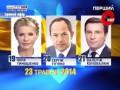 Дебаты-2014: Тимошенко, Тигипко, Коновалюк