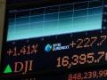 На биржах США росли все основные индексы